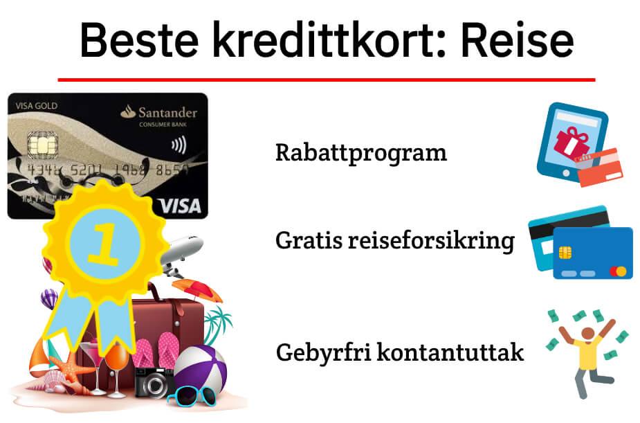 Beste kredittkort for reise